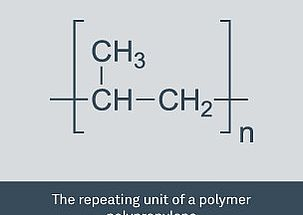 Polymers in the construction industry