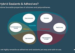 Les hybrides, nouveaux matériaux et technologies